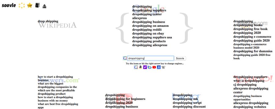 30 бесплатных инструментов аффилированного маркетинга для начинающих - AliDropship Blog