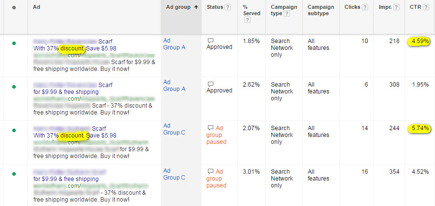 Как увеличить рентабельность инвестиций в AdWords при использовании Google Ads For Dropshipping