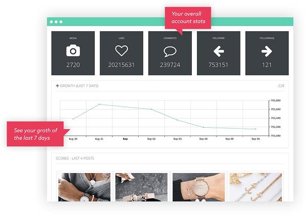 10 инструментов Instagram для создания, управления и анализа сообщений, как босс