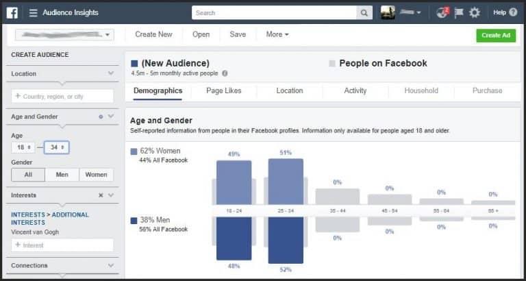 Инструкция по таргетингу объявлений в Facebook: как добраться до целевой аудитории