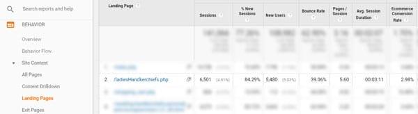 Shopify Google Analytics - простое руководство для владельцев интернет-магазинов