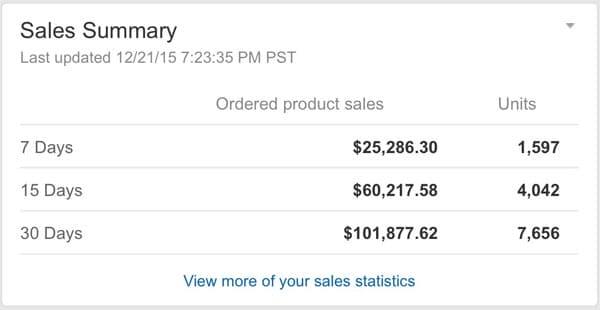 Студенческая история: Как Тони заработал 100 тыс. За один месяц, продавая ювелирные изделия на Amazon