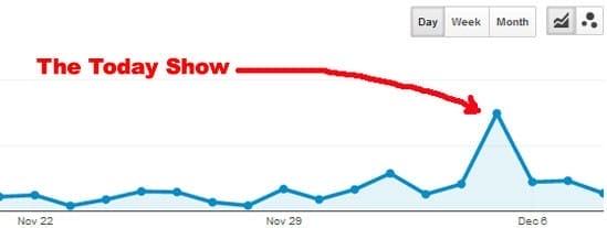 Как предотвратить крах веб-сайта, когда вы делаете шоу NBC Today