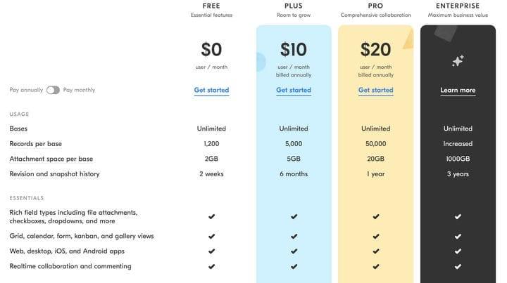 Цены на Airtable