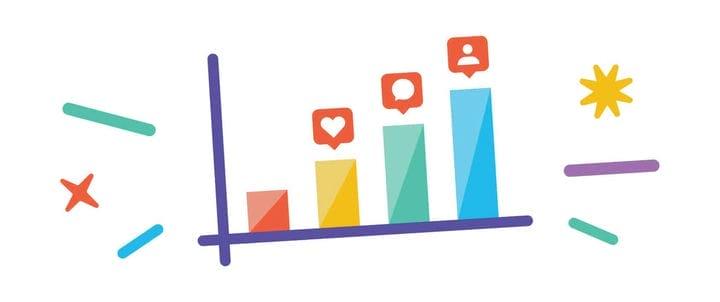 Полноценное использование Instagram Analytics