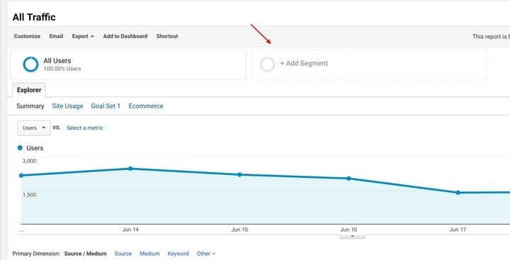 Как добавить сегменты в Google Analytics