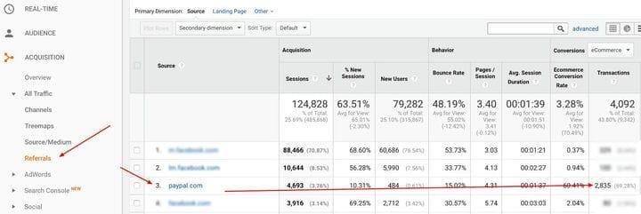 Исключить переходы из вашего собственного домена в Google Analytics