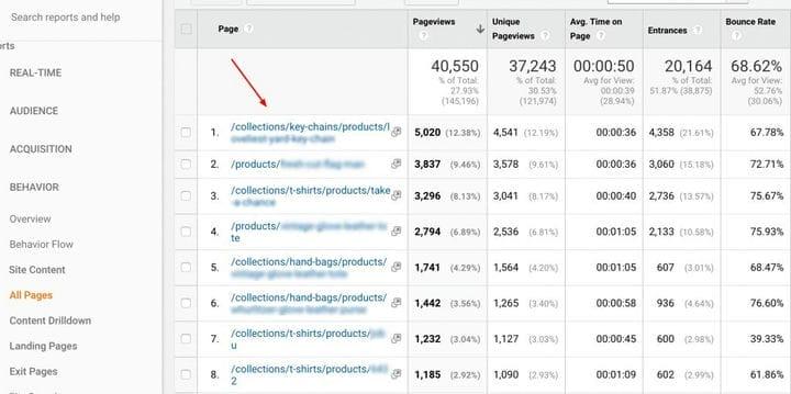 Группировать продукты и категории в Google Analytics