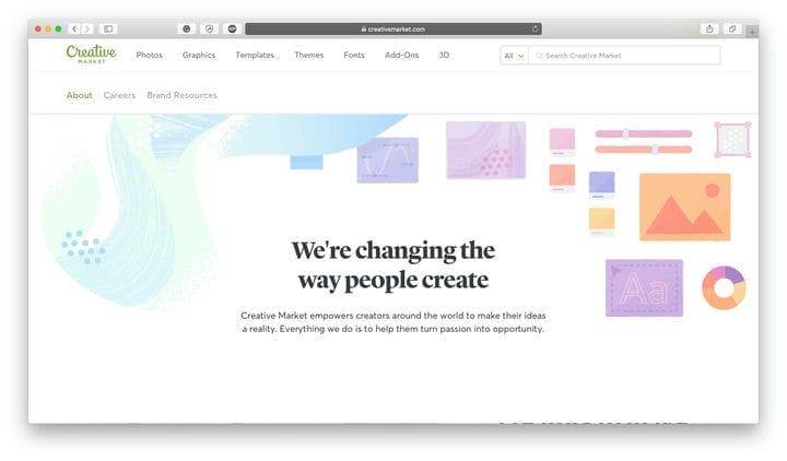 О Creative Market Review
