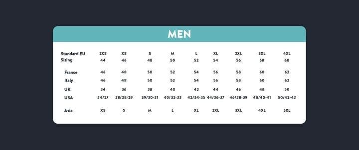 Таблица размеров мужских размеров от азиатских до американских