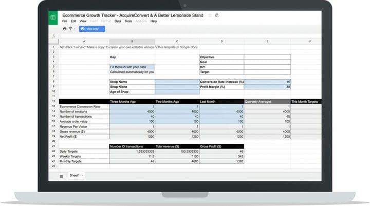 Полное руководство по оптимизации коэффициента конверсии для магазинов первого года