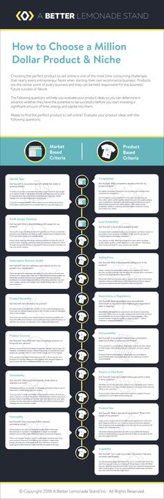 Как выбрать товары для продажи в Интернете: инфографика