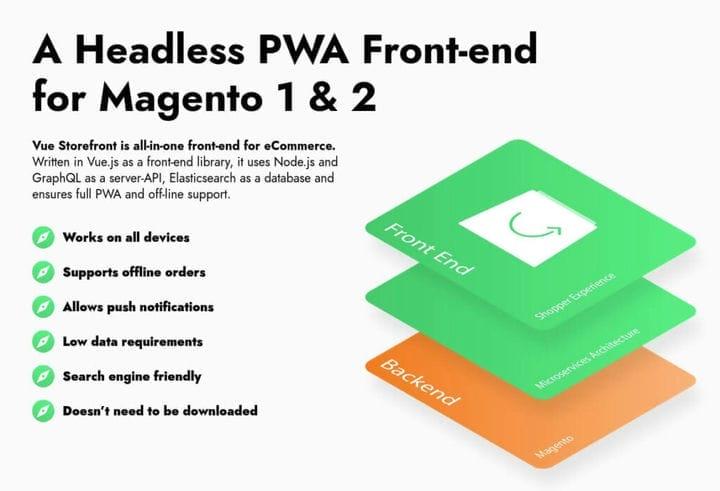 Vue Storefront против Magento PWA Studio: что лучше для вашего магазина? - Элогический