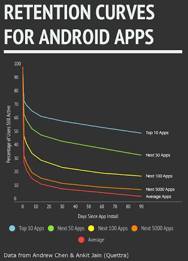 Объяснение стоимости мобильного приложения Magento - Почему стоит выбрать PWA? - Элогический