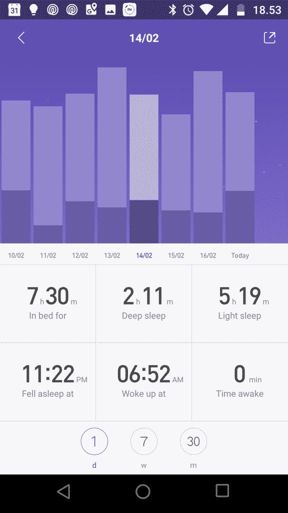 Xiaomi Mi Band - Самый дешевый фитнес-трекер, который того стоит