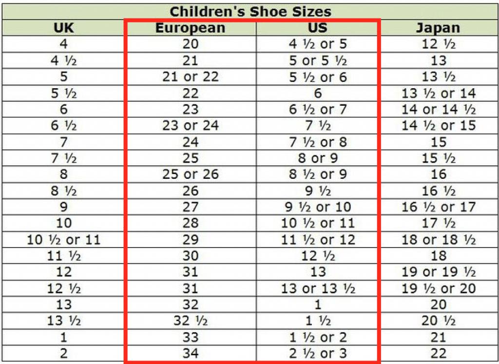 Дешевые ботинки на колесиках Heelys - Учебное пособие Декабрь 2020 г.