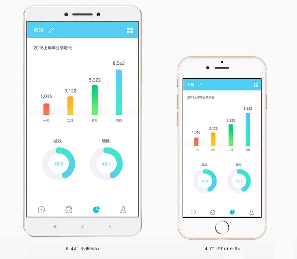 Xiaomi Mi Max: обзор и как купить его очень дешево на AliExpress
