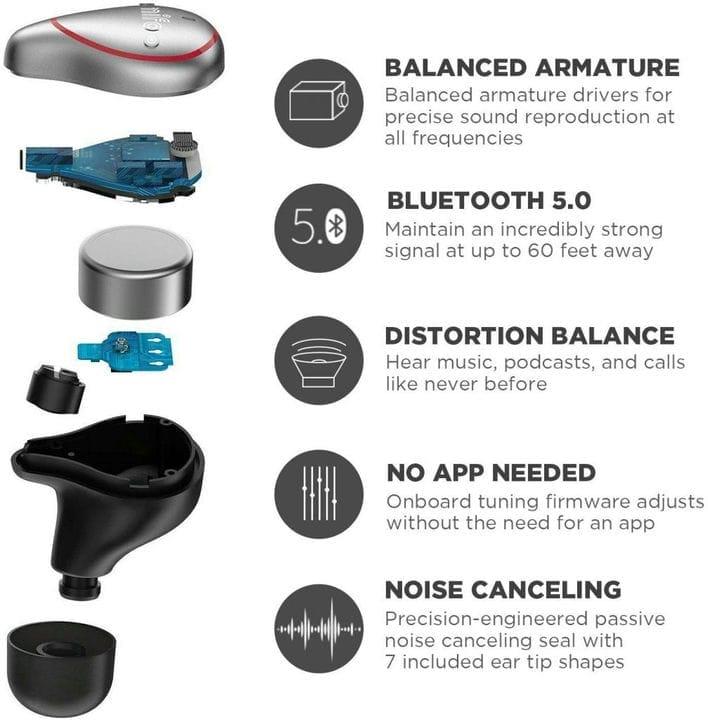 Разбираем беспроводные наушники Mifo - Гид AliExpress 2020