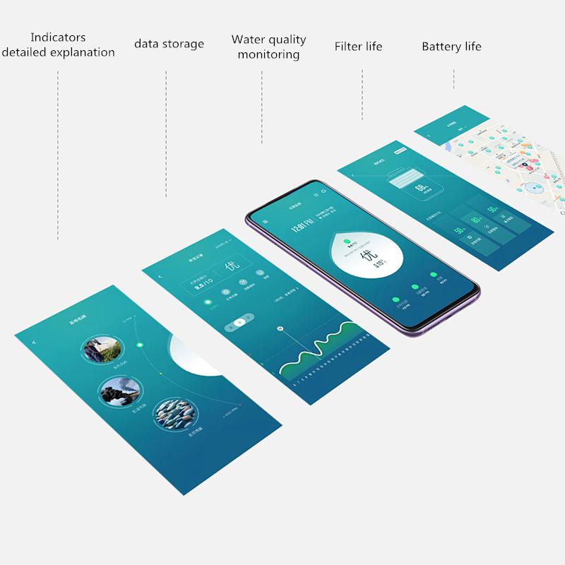 YiMu, дешевый умный фильтр для воды Xiaomi - AliExpress 2020