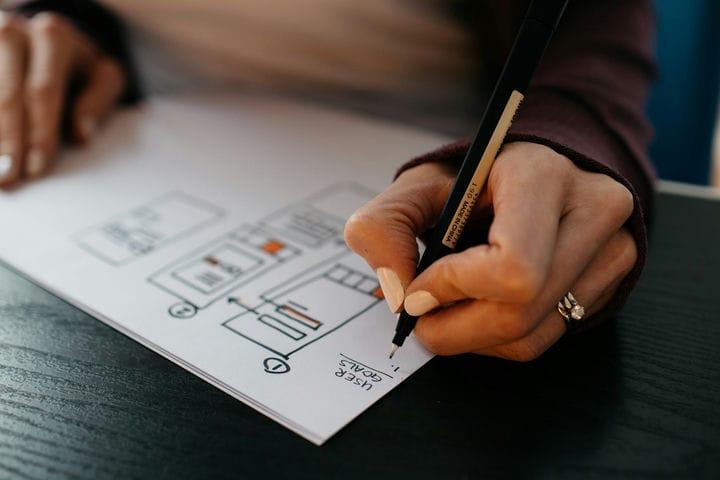 Как наличие систем может помочь вам в развитии вашего бизнеса