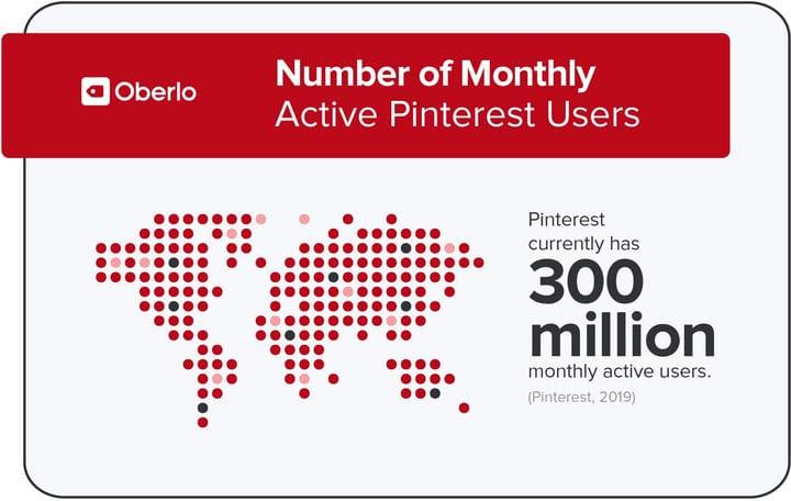 Pinterest Marketing в 2021 году: что это такое и как это сделать