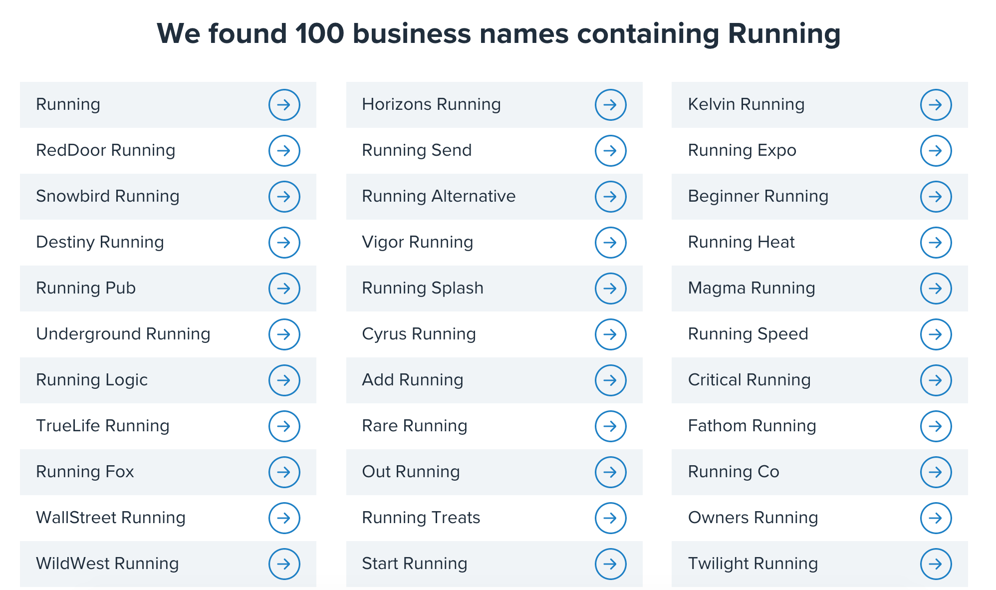 Как выбрать идеальное имя для вашего магазина