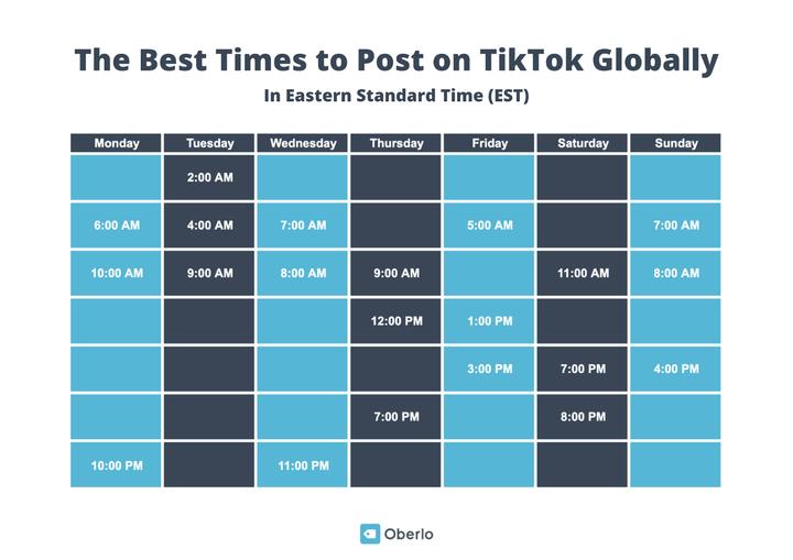 Лучшее время для публикации в TikTok в 2021 году