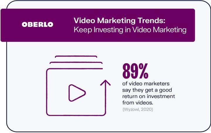 10 тенденций в области видеомаркетинга, которые необходимо знать в 2021 году [Инфографика]