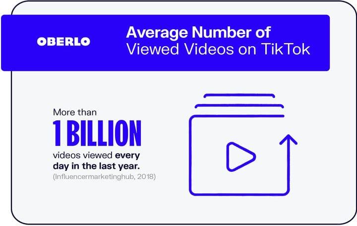 10 статистических данных TikTok, которые необходимо знать в 2021 году [март 2021 года]