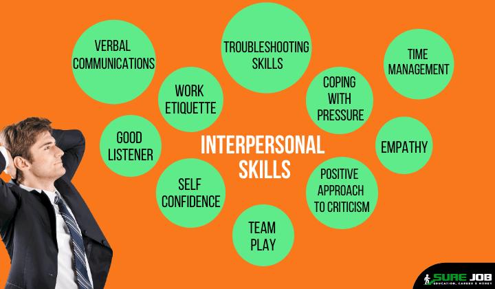 Список навыков межличностного общения для улучшения вашей работы и семейной жизни