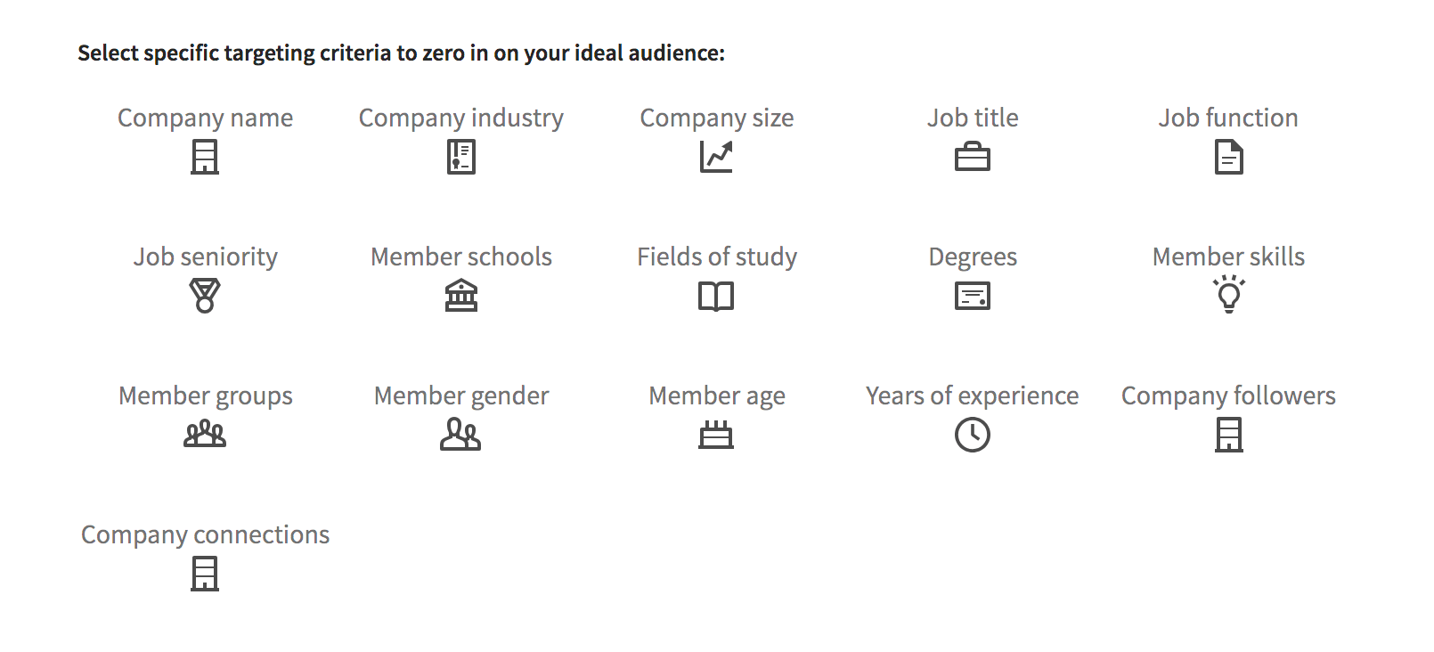 LinkedIn Ads: как начать свою первую кампанию