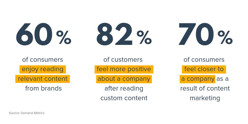 Вовлечение клиентов: что это такое и как с этим справиться