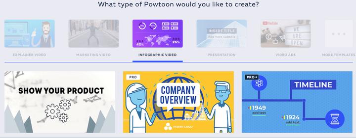 10 лучших бесплатных анимационных программ для создания маркетинговых видеороликов в 2021 году