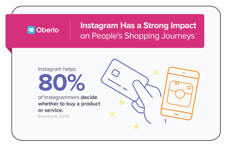 Реклама в Instagram стала проще: как создать рекламу в Instagram в 2021 году