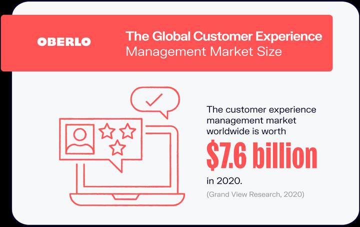 10 лучших статистических данных по обслуживанию клиентов на 2021 год [новые данные]