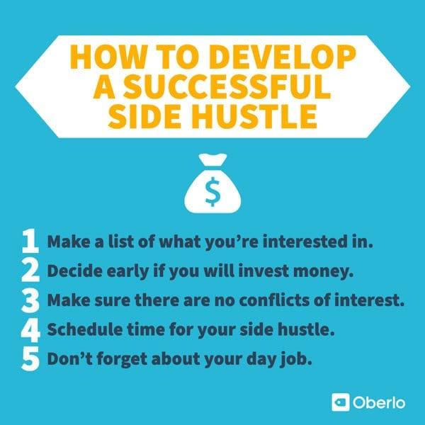 10 лучших побочных идей, чтобы заработать дополнительно 1000 долларов в месяц
