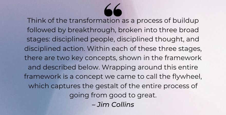От хорошего к великому, Джим Коллинз Краткое содержание книги - блог Oberlo
